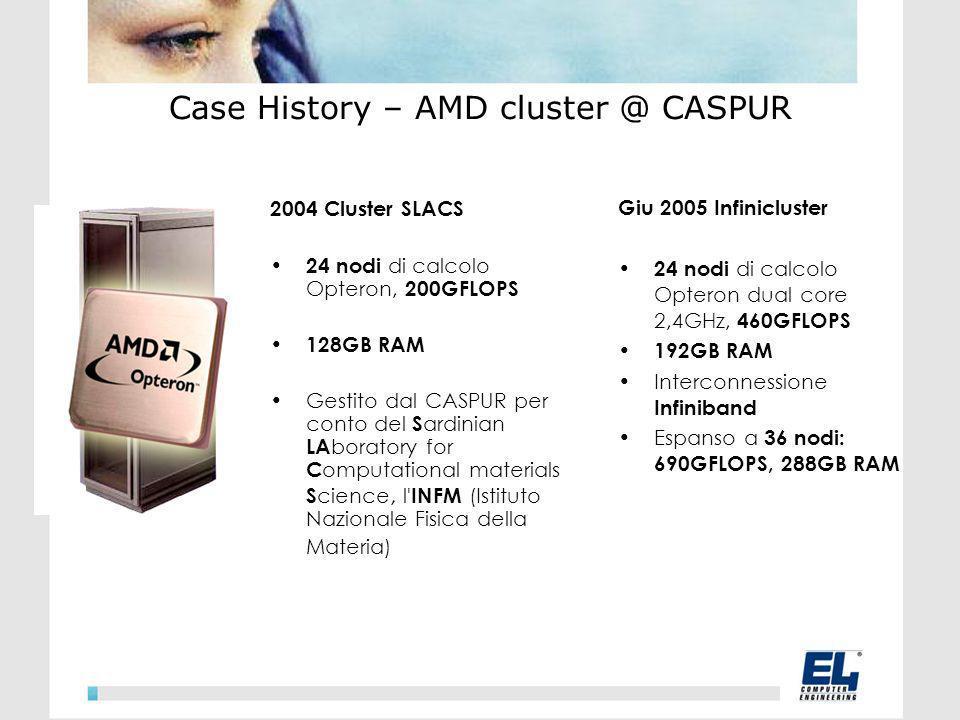 Case History – AMD cluster @ CASPUR Giu 2005 Infinicluster 24 nodi di calcolo Opteron dual core 2,4GHz, 460GFLOPS 192GB RAM Interconnessione Infiniband Espanso a 36 nodi: 690GFLOPS, 288GB RAM Cluster SLACS 2004 Cluster SLACS 24 nodi di calcolo Opteron, 200GFLOPS 128GB RAM Gestito dal CASPUR per conto del S ardinian LA boratory for C omputational materials S cience, l INFM (Istituto Nazionale Fisica della Materia)