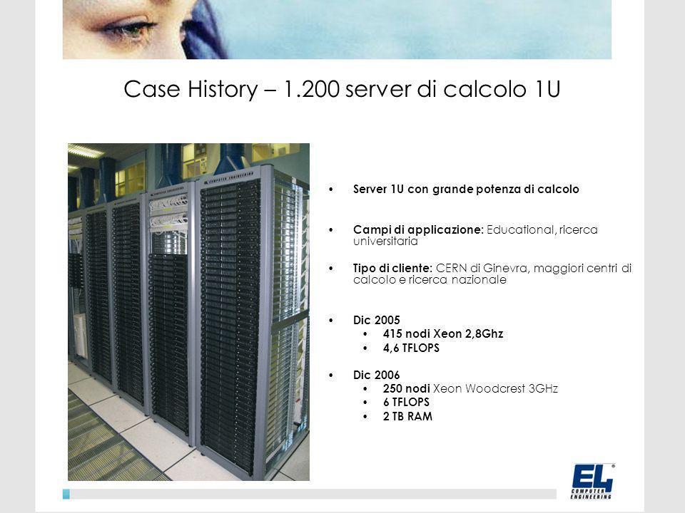 Case History – 1.200 server di calcolo 1U Server 1U con grande potenza di calcolo Campi di applicazione: Educational, ricerca universitaria Tipo di cliente: CERN di Ginevra, maggiori centri di calcolo e ricerca nazionale Dic 2005 415 nodi Xeon 2,8Ghz 4,6 TFLOPS Dic 2006 250 nodi Xeon Woodcrest 3GHz 6 TFLOPS 2 TB RAM