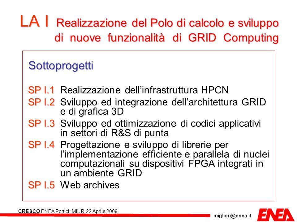 migliori@enea.it CRESCO ENEA Portici: MIUR 22 Aprile 2009 LA I Realizzazione del Polo di calcolo e sviluppo di nuove funzionalità di GRID Computing So