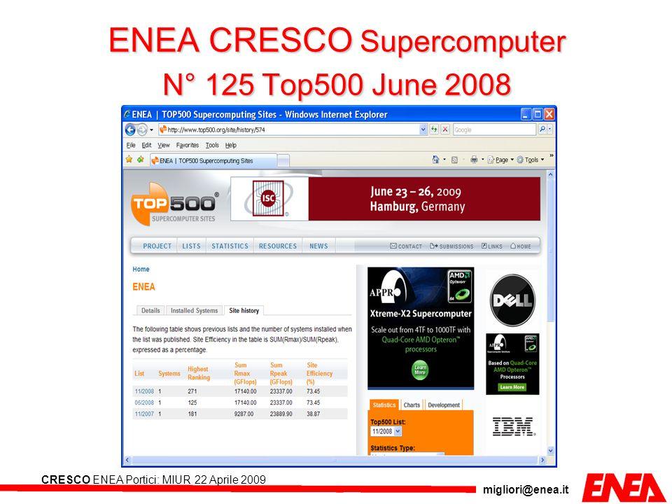 migliori@enea.it CRESCO ENEA Portici: MIUR 22 Aprile 2009 ENEA CRESCO Supercomputer N° 125 Top500 June 2008