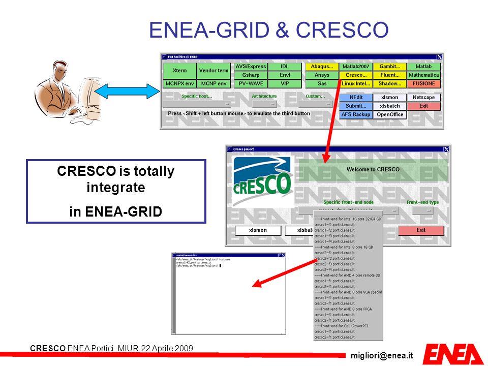 migliori@enea.it CRESCO ENEA Portici: MIUR 22 Aprile 2009 ENEA-GRID & CRESCO CRESCO is totally integrate in ENEA-GRID