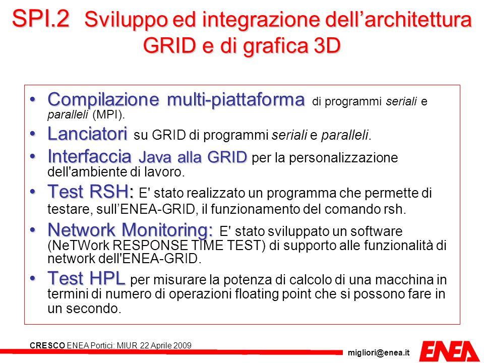 migliori@enea.it CRESCO ENEA Portici: MIUR 22 Aprile 2009 SPI.2 Sviluppo ed integrazione dellarchitettura GRID e di grafica 3D Compilazione multi-piat