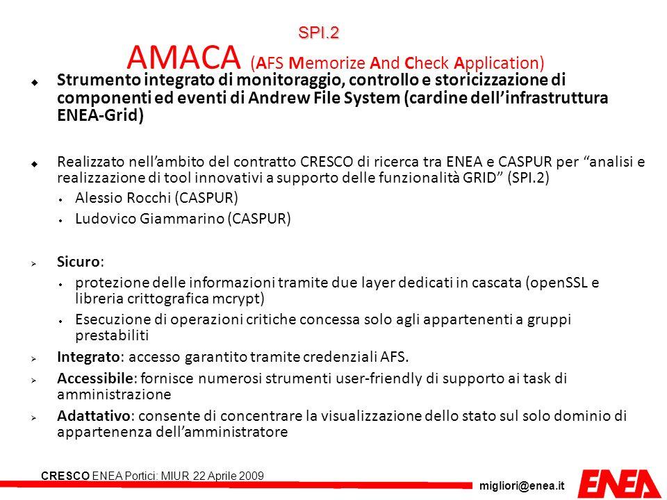 migliori@enea.it CRESCO ENEA Portici: MIUR 22 Aprile 2009 AMACA (AFS Memorize And Check Application) Strumento integrato di monitoraggio, controllo e