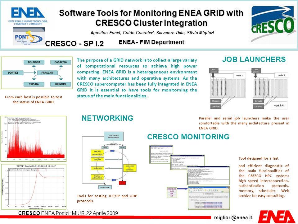 migliori@enea.it CRESCO ENEA Portici: MIUR 22 Aprile 2009 Software Tools for Monitoring ENEA GRID with CRESCO Cluster Integration Agostino Funel, Guid