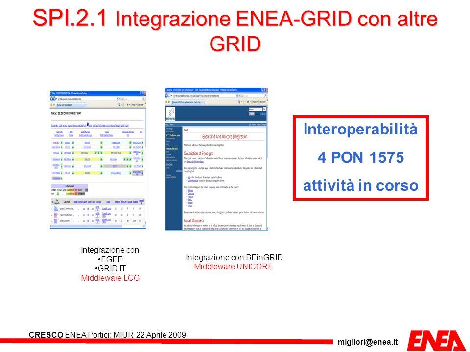 migliori@enea.it CRESCO ENEA Portici: MIUR 22 Aprile 2009 SPI.2.1 Integrazione ENEA-GRID con altre GRID Integrazione con EGEE GRID.IT Middleware LCG I