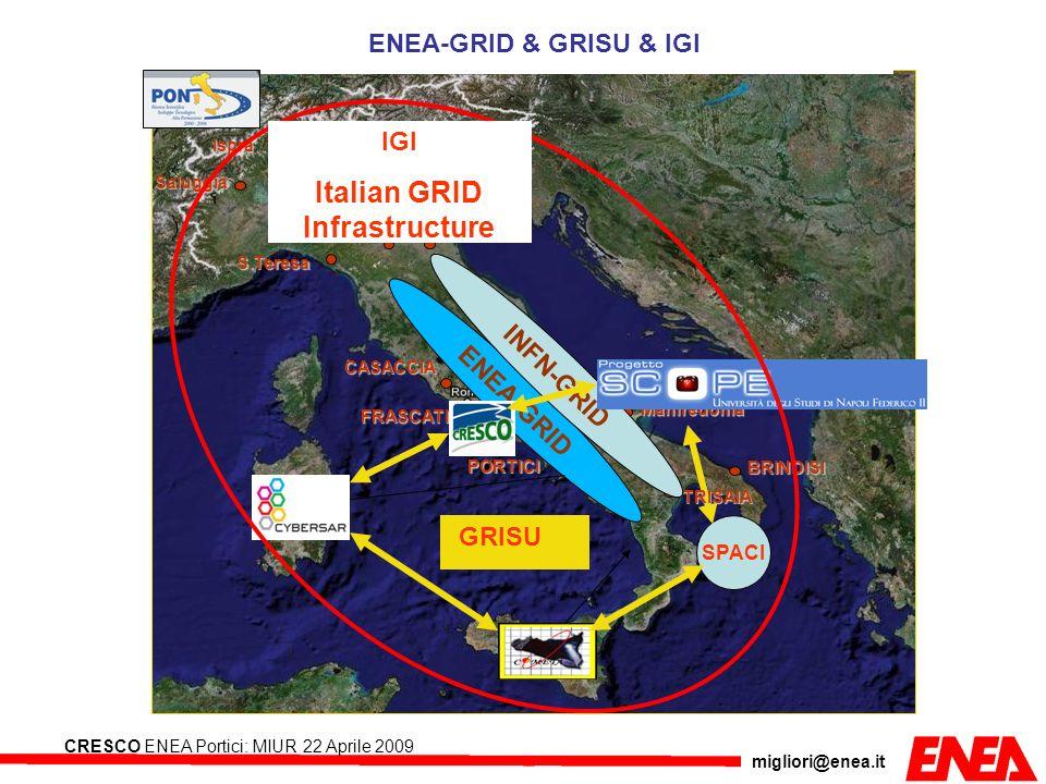 migliori@enea.it CRESCO ENEA Portici: MIUR 22 Aprile 2009 CASACCIA FRASCATI S.Teresa Saluggia Ispra BOLOGNA PORTICI BRINDISI Manfredonia ENEA-GRID & G