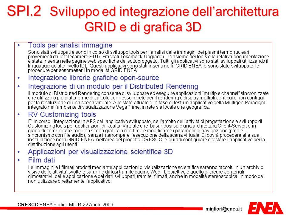 migliori@enea.it CRESCO ENEA Portici: MIUR 22 Aprile 2009 SPI.2 Sviluppo ed integrazione dellarchitettura GRID e di grafica 3D Tools per analisi immag