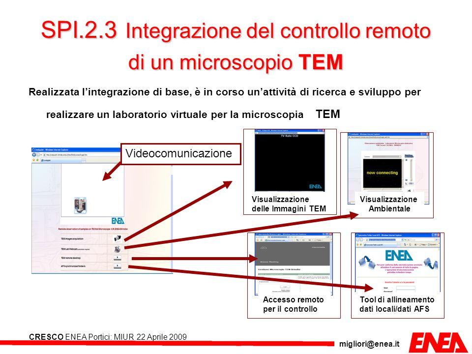 migliori@enea.it CRESCO ENEA Portici: MIUR 22 Aprile 2009 SPI.2.3 Integrazione del controllo remoto di un microscopioTEM SPI.2.3 Integrazione del cont