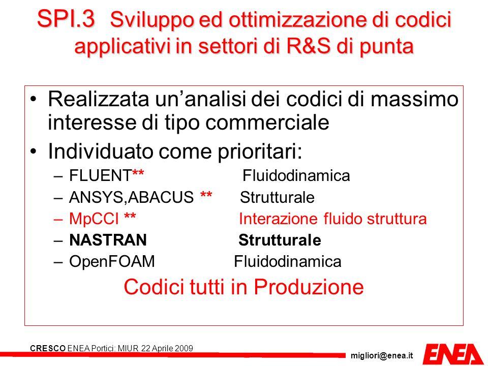 migliori@enea.it CRESCO ENEA Portici: MIUR 22 Aprile 2009 SPI.3 Sviluppo ed ottimizzazione di codici applicativi in settori di R&S di punta Realizzata