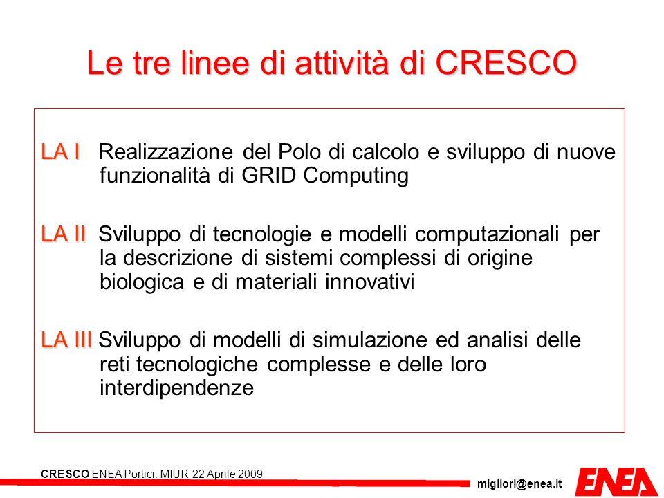 migliori@enea.it CRESCO ENEA Portici: MIUR 22 Aprile 2009 Submissions options Fluent options Example of use of FLUENT on ENEA-GRID External Users Sicurezza industriale Sicurezza ENEA