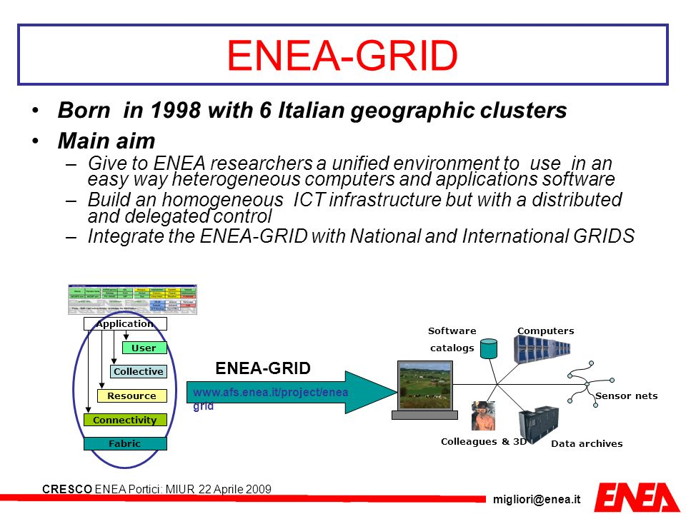 migliori@enea.it CRESCO ENEA Portici: MIUR 22 Aprile 2009 ENEA-GRID from the user point of view Main feature: –Access from any kind of connection –Sharing data in world wide areas (geographical file system AFS) –Access to the data from any kind of digital device client –Running any kind of programs –Access to National and International GRIDS Sensor nets Data archives Computers Portic i Roma-1 Bologna EU… Brindisi Roma-2 Trisaia Software catalogs Computers Sensor nets ENEA-GRID