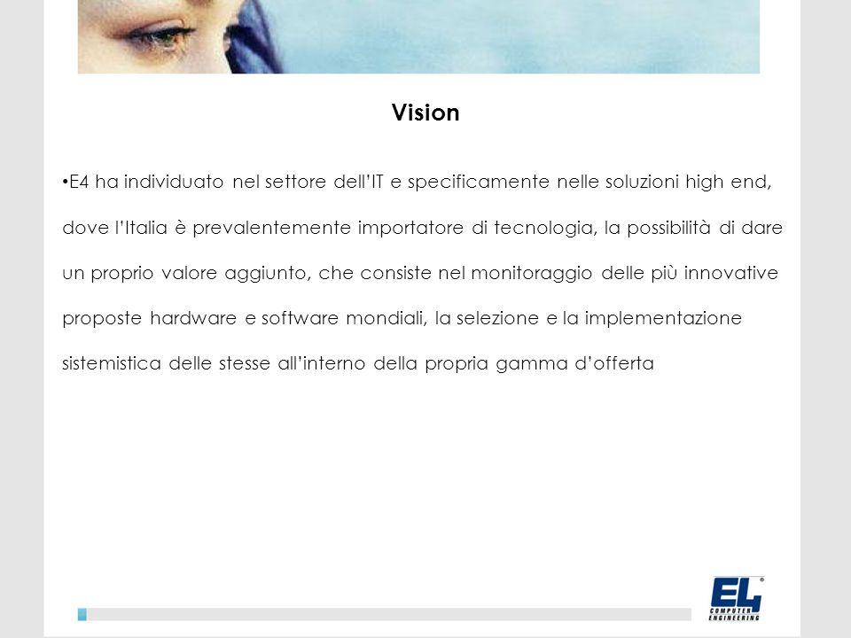 Vision E4 ha individuato nel settore dellIT e specificamente nelle soluzioni high end, dove lItalia è prevalentemente importatore di tecnologia, la possibilità di dare un proprio valore aggiunto, che consiste nel monitoraggio delle più innovative proposte hardware e software mondiali, la selezione e la implementazione sistemistica delle stesse allinterno della propria gamma dofferta
