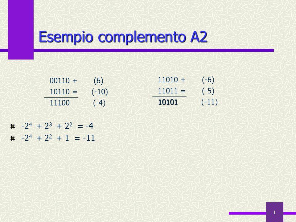 1 -2 4 + 2 3 + 2 2 = -4 -2 4 + 2 2 + 1 = -11 Esempio complemento A2 11010 + (-6) 11011 = (-5) 10101 10101 (-11) 00110 + (6) 10110 = (-10) 11100 (-4)