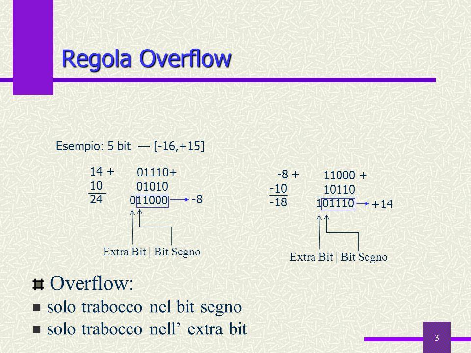 3 Regola Overflow 01110+ 01010 011000 Esempio: 5 bit [-16,+15] 14 + 10 24 11000 + 10110 101110 -8 + -10 -18 -8 +14 Overflow: solo trabocco nel bit segno solo trabocco nell extra bit Extra Bit | Bit Segno