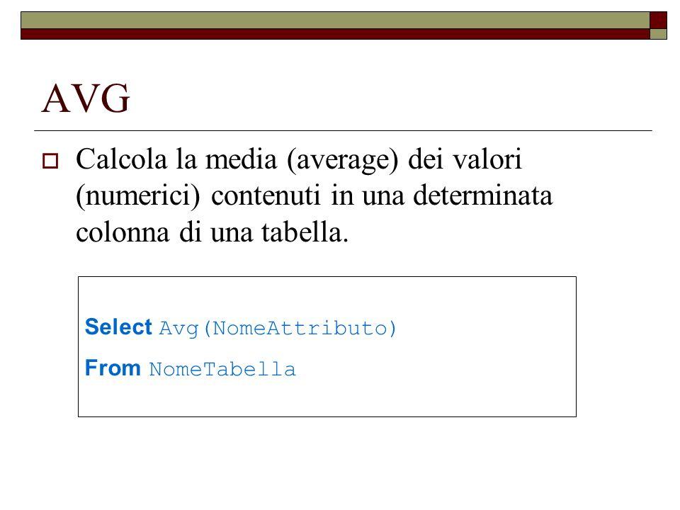 AVG Calcola la media (average) dei valori (numerici) contenuti in una determinata colonna di una tabella. Select Avg(NomeAttributo) From NomeTabella