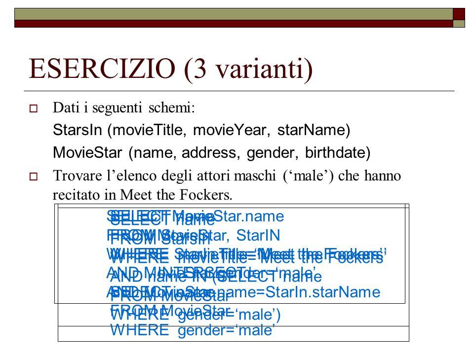 ESERCIZIO Estrarre i film in cui non hanno recitato attori provenienti da New York (fornire DIFFERENTI due soluzioni allesercizio ) Movie(title,year,length,inColor,studioName,producerC#) StarsIn(movieTitle,movieYear,starName) MovieStar(name,address,gender,birthdate) MovieExec(name,address,cert#,netWorth) Studio(name,address,presC#)