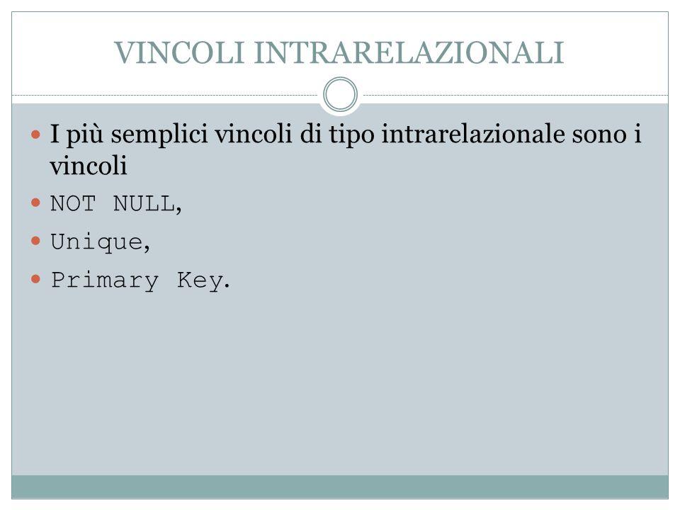 VINCOLI INTRARELAZIONALI I più semplici vincoli di tipo intrarelazionale sono i vincoli NOT NULL, Unique, Primary Key.