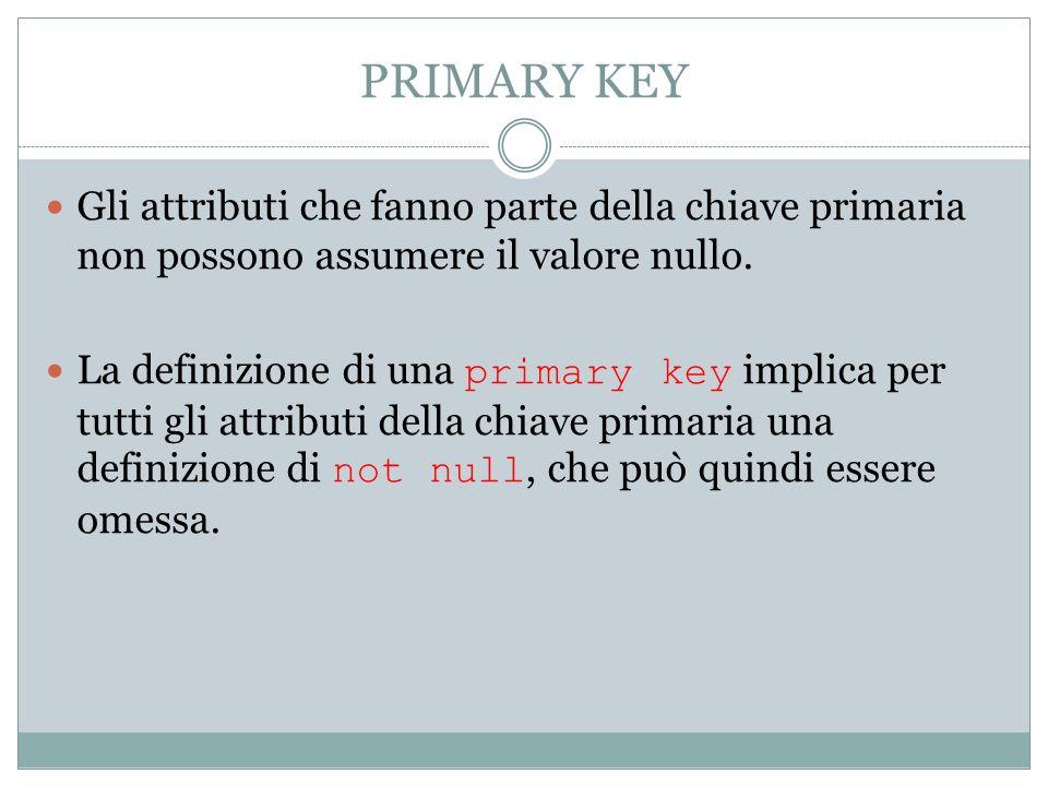 PRIMARY KEY Gli attributi che fanno parte della chiave primaria non possono assumere il valore nullo.
