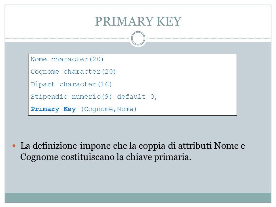 PRIMARY KEY La definizione impone che la coppia di attributi Nome e Cognome costituiscano la chiave primaria. Nome character(20) Cognome character(20)