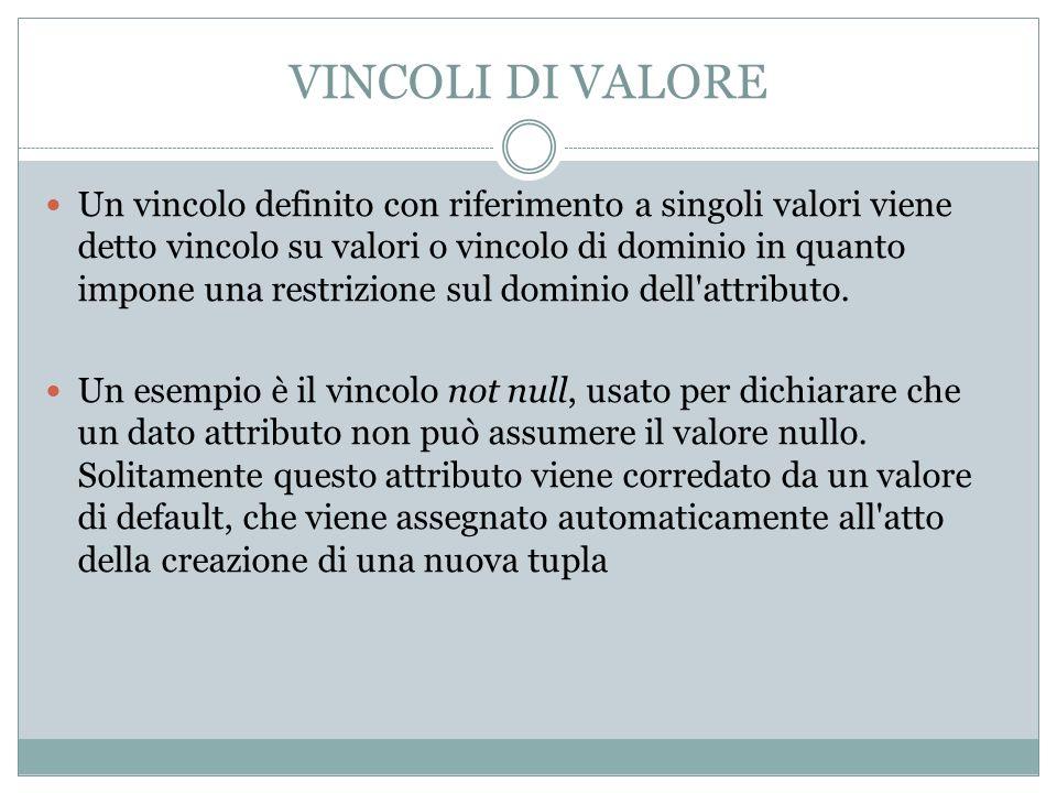 VINCOLI DI VALORE Un vincolo definito con riferimento a singoli valori viene detto vincolo su valori o vincolo di dominio in quanto impone una restrizione sul dominio dell attributo.