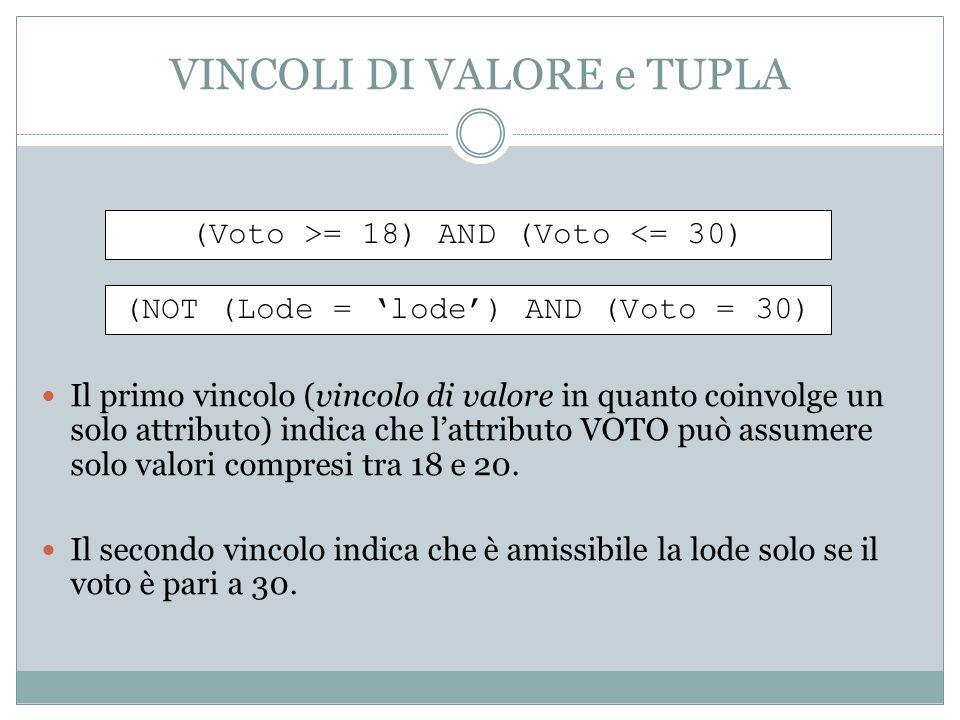 VINCOLI DI VALORE e TUPLA Il primo vincolo (vincolo di valore in quanto coinvolge un solo attributo) indica che lattributo VOTO può assumere solo valori compresi tra 18 e 20.