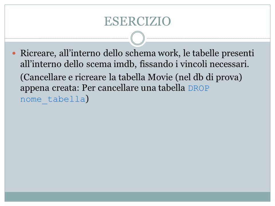 ESERCIZIO Ricreare, allinterno dello schema work, le tabelle presenti allinterno dello scema imdb, fissando i vincoli necessari.