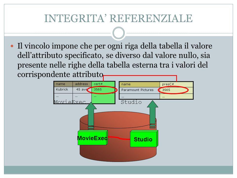 INTEGRITA REFERENZIALE Il vincolo impone che per ogni riga della tabella il valore dellattributo specificato, se diverso dal valore nullo, sia present