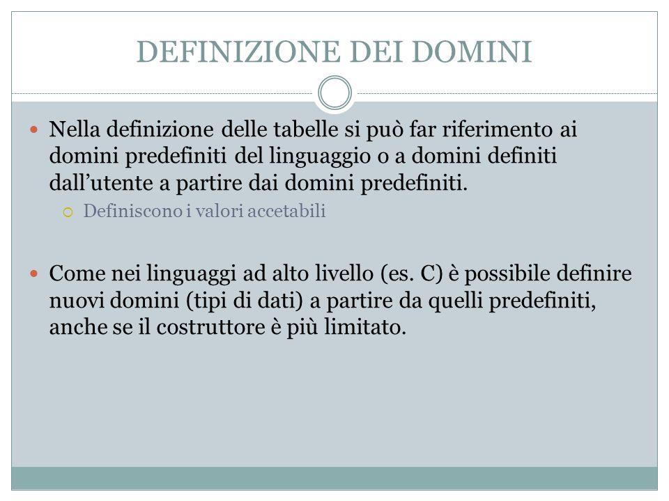 DEFINIZIONE DEI DOMINI Nella definizione delle tabelle si può far riferimento ai domini predefiniti del linguaggio o a domini definiti dallutente a partire dai domini predefiniti.