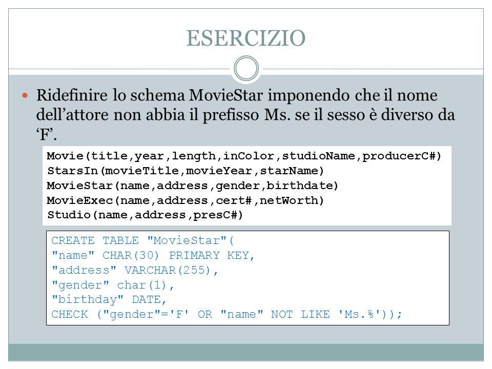 ESERCIZIO Ridefinire lo schema MovieStar imponendo che il nome dellattore non abbia il prefisso Ms.
