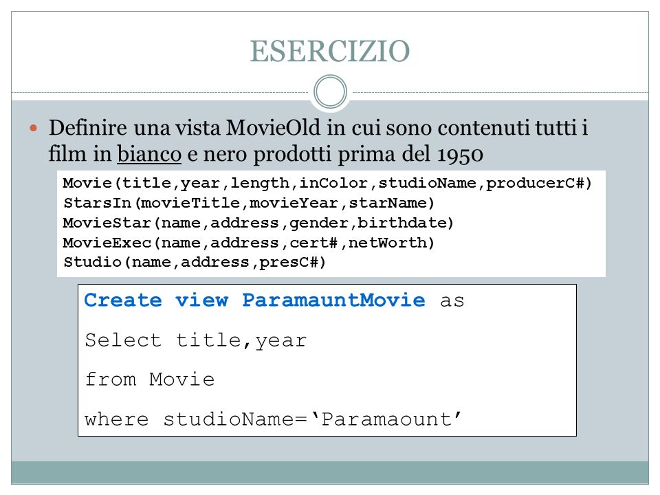 ESERCIZIO Definire una vista MovieOld in cui sono contenuti tutti i film in bianco e nero prodotti prima del 1950 Movie(title,year,length,inColor,studioName,producerC#) StarsIn(movieTitle,movieYear,starName) MovieStar(name,address,gender,birthdate) MovieExec(name,address,cert#,netWorth) Studio(name,address,presC#) Create view ParamauntMovie as Select title,year from Movie where studioName=Paramaount