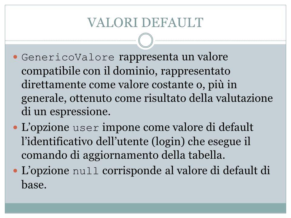 VALORI DEFAULT GenericoValore rappresenta un valore compatibile con il dominio, rappresentato direttamente come valore costante o, più in generale, ottenuto come risultato della valutazione di un espressione.