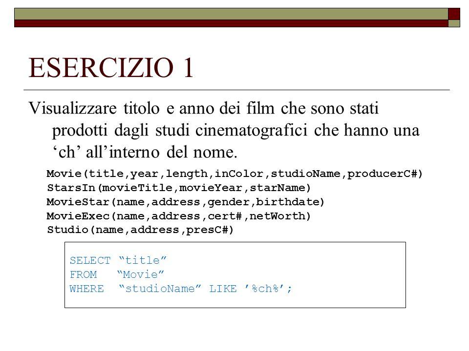 ESERCIZIO 1 Visualizzare titolo e anno dei film che sono stati prodotti dagli studi cinematografici che hanno una ch allinterno del nome.