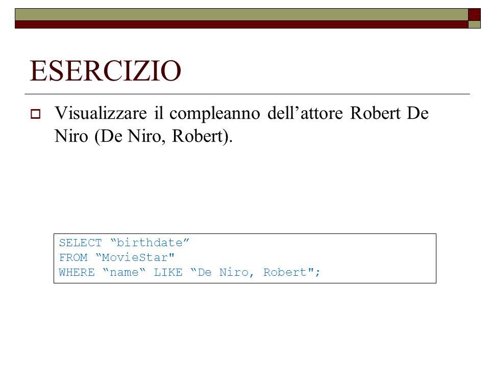 ESERCIZIO Visualizzare il compleanno dellattore Robert De Niro (De Niro, Robert).