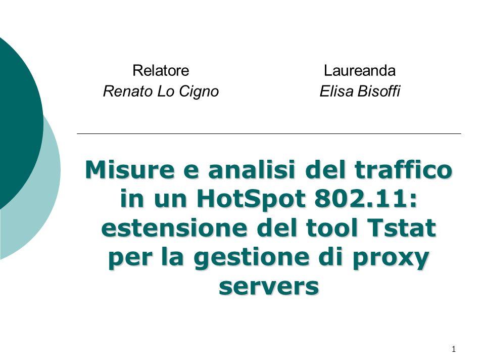 1 Relatore Laureanda Renato Lo Cigno Elisa Bisoffi Misure e analisi del traffico in un HotSpot 802.11: estensione del tool Tstat per la gestione di pr