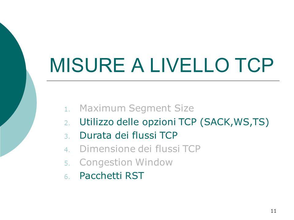11 MISURE A LIVELLO TCP 1. Maximum Segment Size 2. Utilizzo delle opzioni TCP (SACK,WS,TS) 3. Durata dei flussi TCP 4. Dimensione dei flussi TCP 5. Co