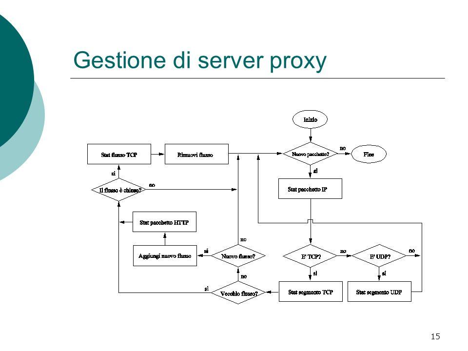 15 Gestione di server proxy
