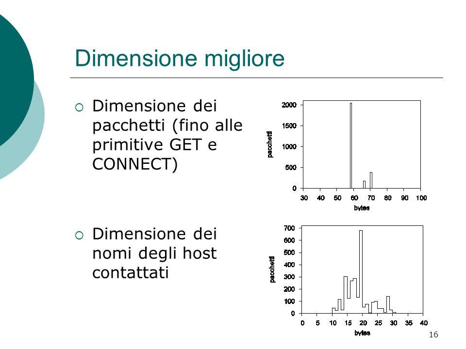 16 Dimensione migliore Dimensione dei pacchetti (fino alle primitive GET e CONNECT) Dimensione dei nomi degli host contattati