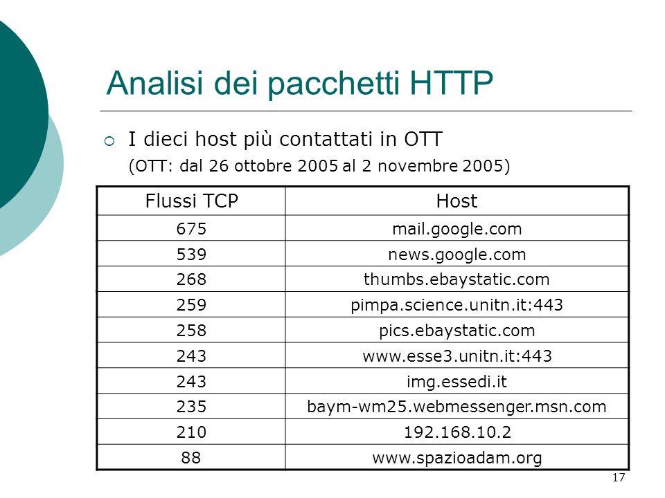 17 Analisi dei pacchetti HTTP I dieci host più contattati in OTT (OTT: dal 26 ottobre 2005 al 2 novembre 2005) Flussi TCPHost 675 mail.google.com 539