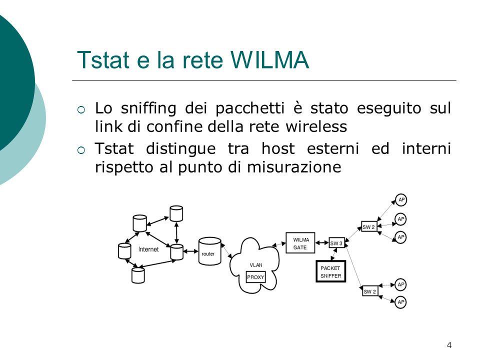 4 Tstat e la rete WILMA Lo sniffing dei pacchetti è stato eseguito sul link di confine della rete wireless Tstat distingue tra host esterni ed interni