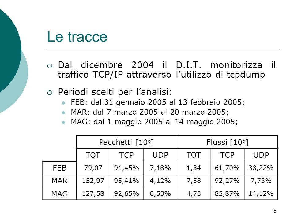 5 Le tracce Dal dicembre 2004 il D.I.T. monitorizza il traffico TCP/IP attraverso lutilizzo di tcpdump Periodi scelti per lanalisi: FEB: dal 31 gennai