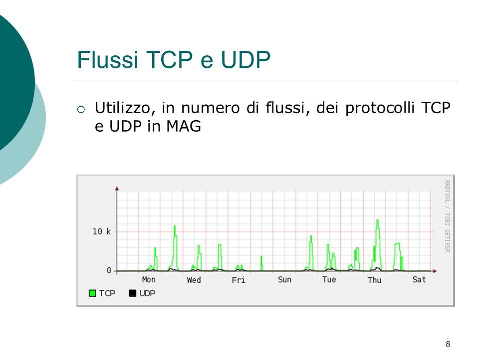 8 Flussi TCP e UDP Utilizzo, in numero di flussi, dei protocolli TCP e UDP in MAG
