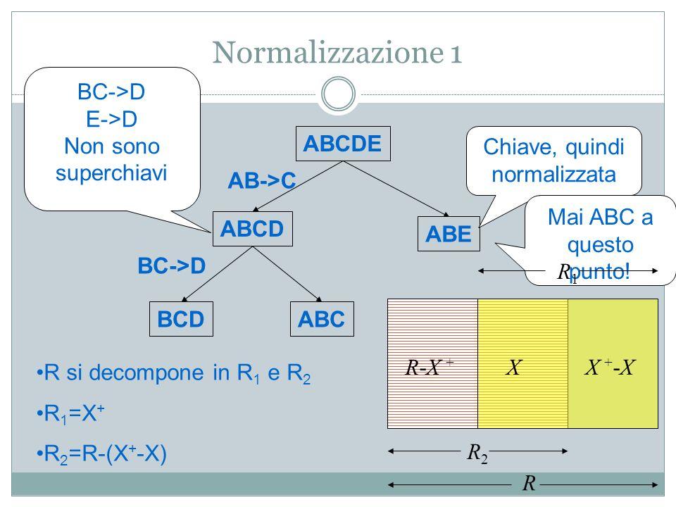 Normalizzazione 1 ABCDE ABCD ABE AB->C R si decompone in R 1 e R 2 R 1 =X + R 2 =R-(X + -X) BCDABC Chiave, quindi normalizzata BC->D E->D Non sono sup
