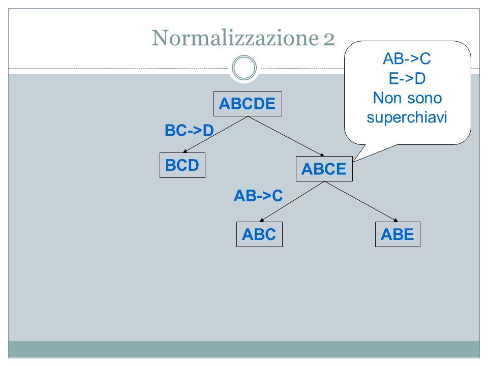 Normalizzazione 2 ABCDE BCD ABCE BC->D ABCABE AB->C E->D Non sono superchiavi AB->C