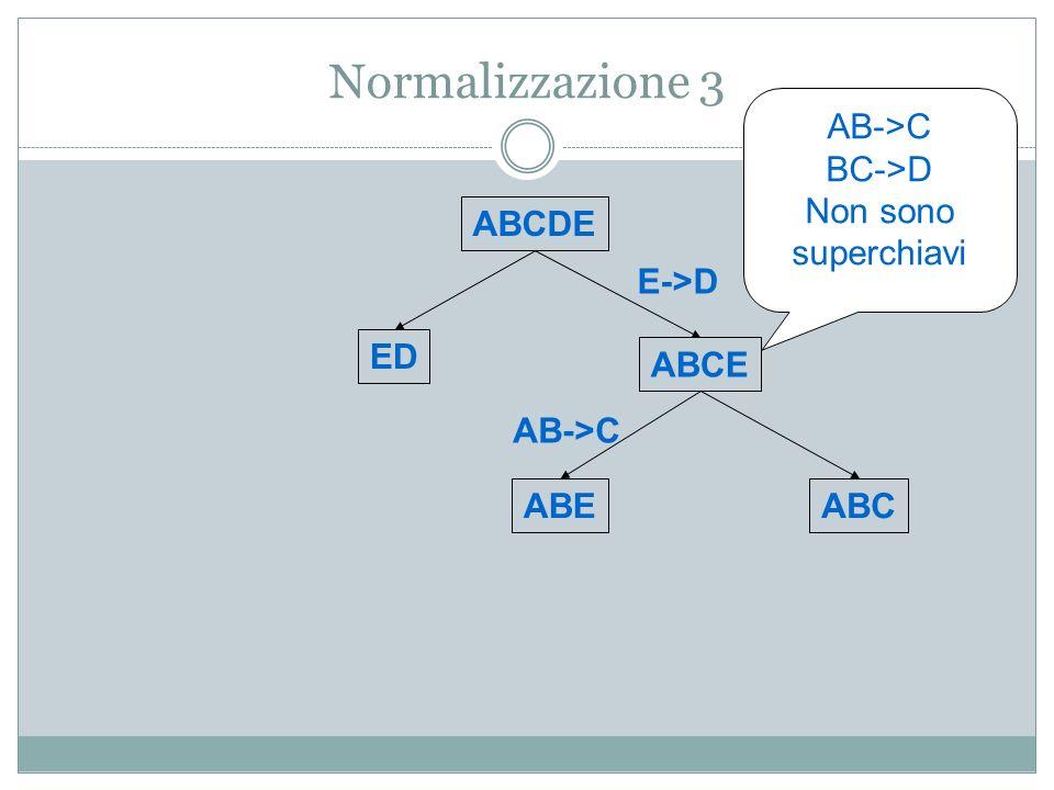 Normalizzazione 3 ABCDE ED ABCE E->D ABEABC AB->C BC->D Non sono superchiavi AB->C