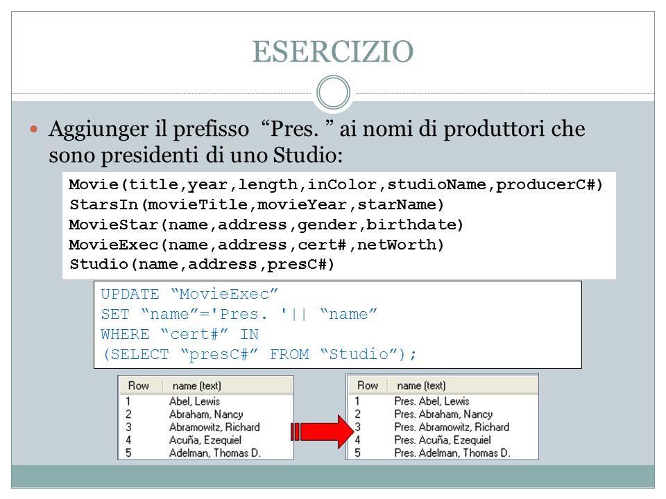 ESERCIZIO Aggiunger il prefisso Pres. ai nomi di produttori che sono presidenti di uno Studio: UPDATE MovieExec SET name='Pres. '|| name WHERE cert# I