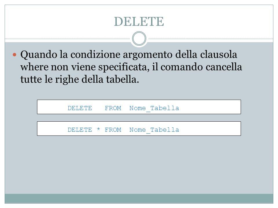 DELETE Quando la condizione argomento della clausola where non viene specificata, il comando cancella tutte le righe della tabella. DELETE FROM Nome_T