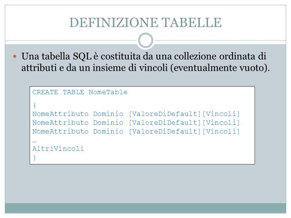 DEFINIZIONE TABELLE Una tabella SQL è costituita da una collezione ordinata di attributi e da un insieme di vincoli (eventualmente vuoto). CREATE TABL