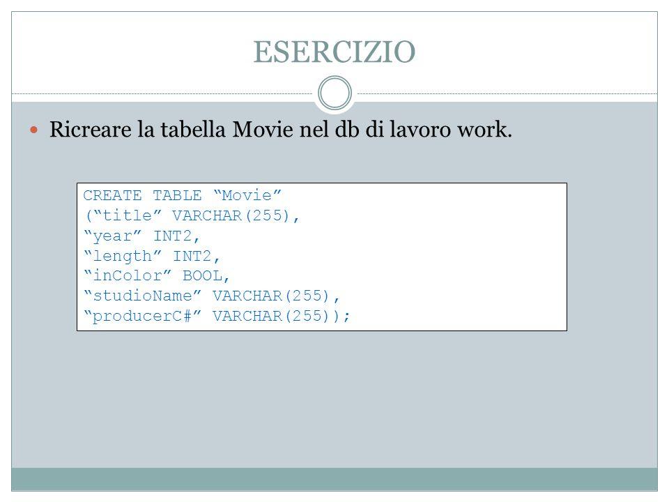 ESERCIZIO Ricreare la tabella Movie nel db di lavoro work. CREATE TABLE Movie (title VARCHAR(255), year INT2, length INT2, inColor BOOL, studioName VA