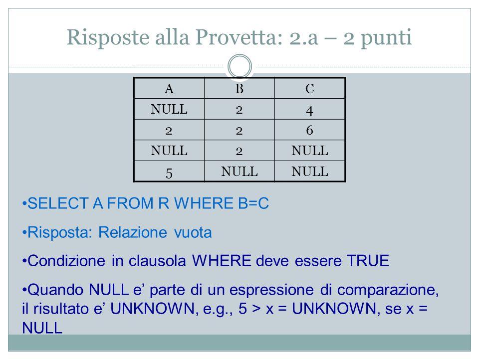 Risposte alla Provetta: 2.a – 2 punti ABC NULL24 226 2 5 SELECT A FROM R WHERE B=C Risposta: Relazione vuota Condizione in clausola WHERE deve essere