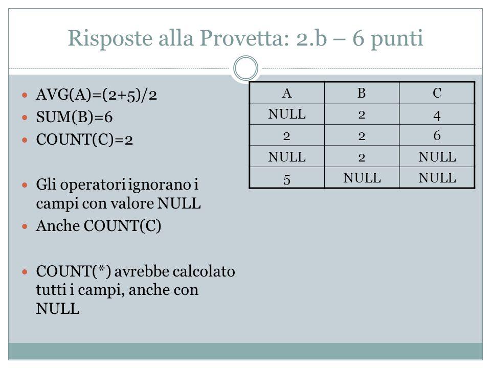 Risposte alla Provetta: 2.b – 6 punti AVG(A)=(2+5)/2 SUM(B)=6 COUNT(C)=2 Gli operatori ignorano i campi con valore NULL Anche COUNT(C) COUNT(*) avrebb